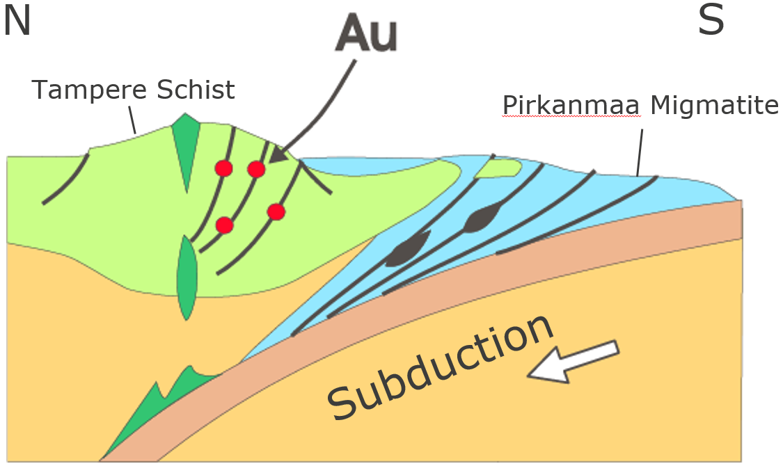 Simplified tectonic-stratigraphical model for orogenic Au in the Tampere-Pirkanmaa area