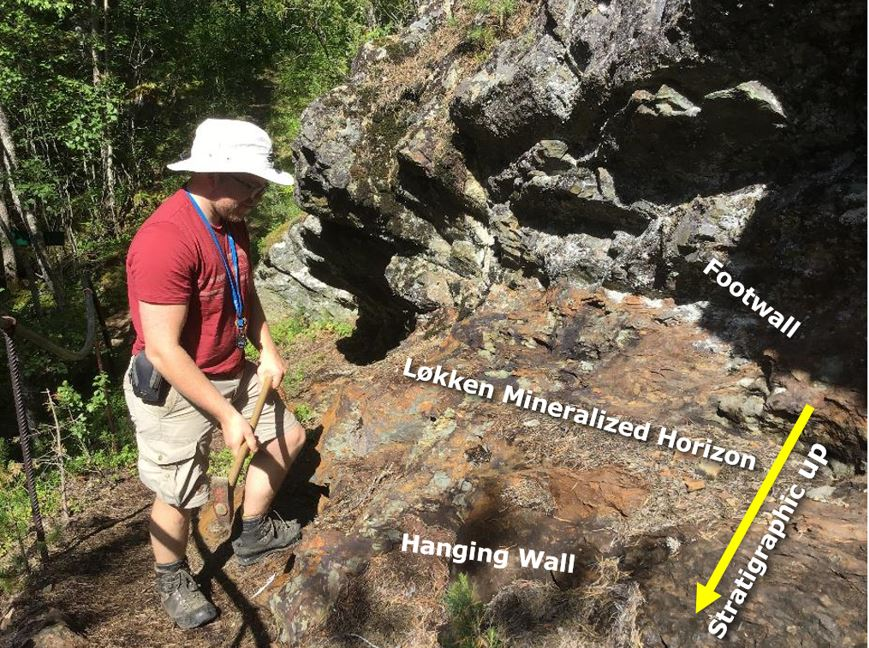 Mineralization in respect to stratigraphy at Lokken